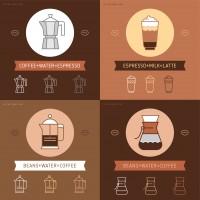 И все это для брендинга упаковки кофе