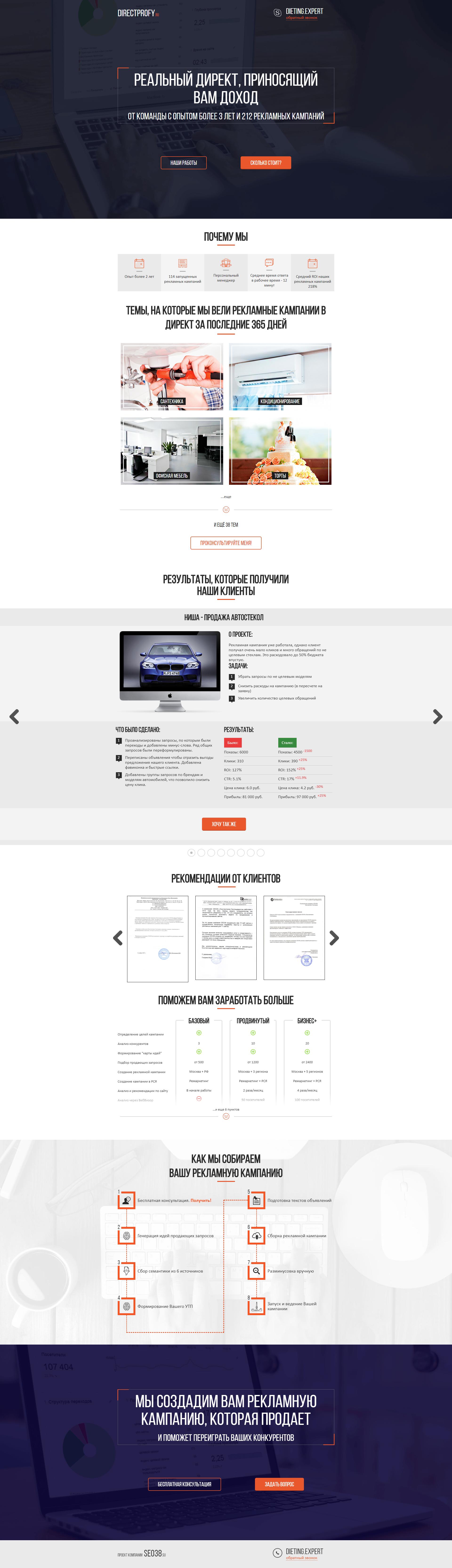 Вёрстка сайта «Directprofy»