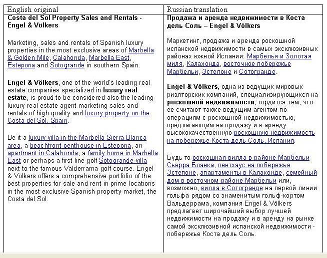 Costa del Sol Property Sales and Rentals