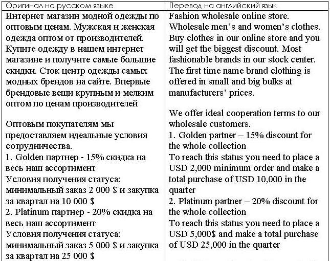 Wholesale online store