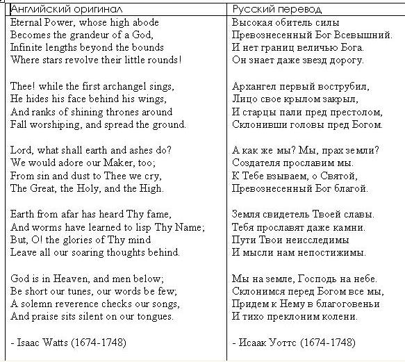Перевод стихотворения Исаака Уоттса