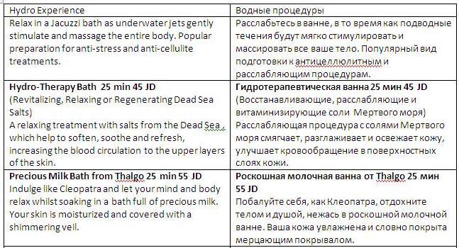 Фрагмент перевода текста о спа-уходе