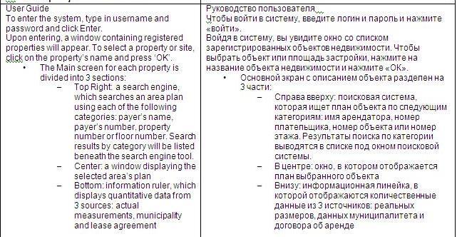 property management program user guide