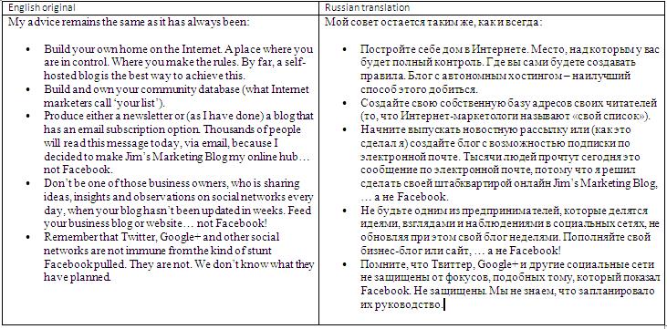 Бизнес-страницы Fqcebook; почему охват вашей аудитории падает все ниже