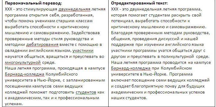 Редактура перевода сайта образовательной программы