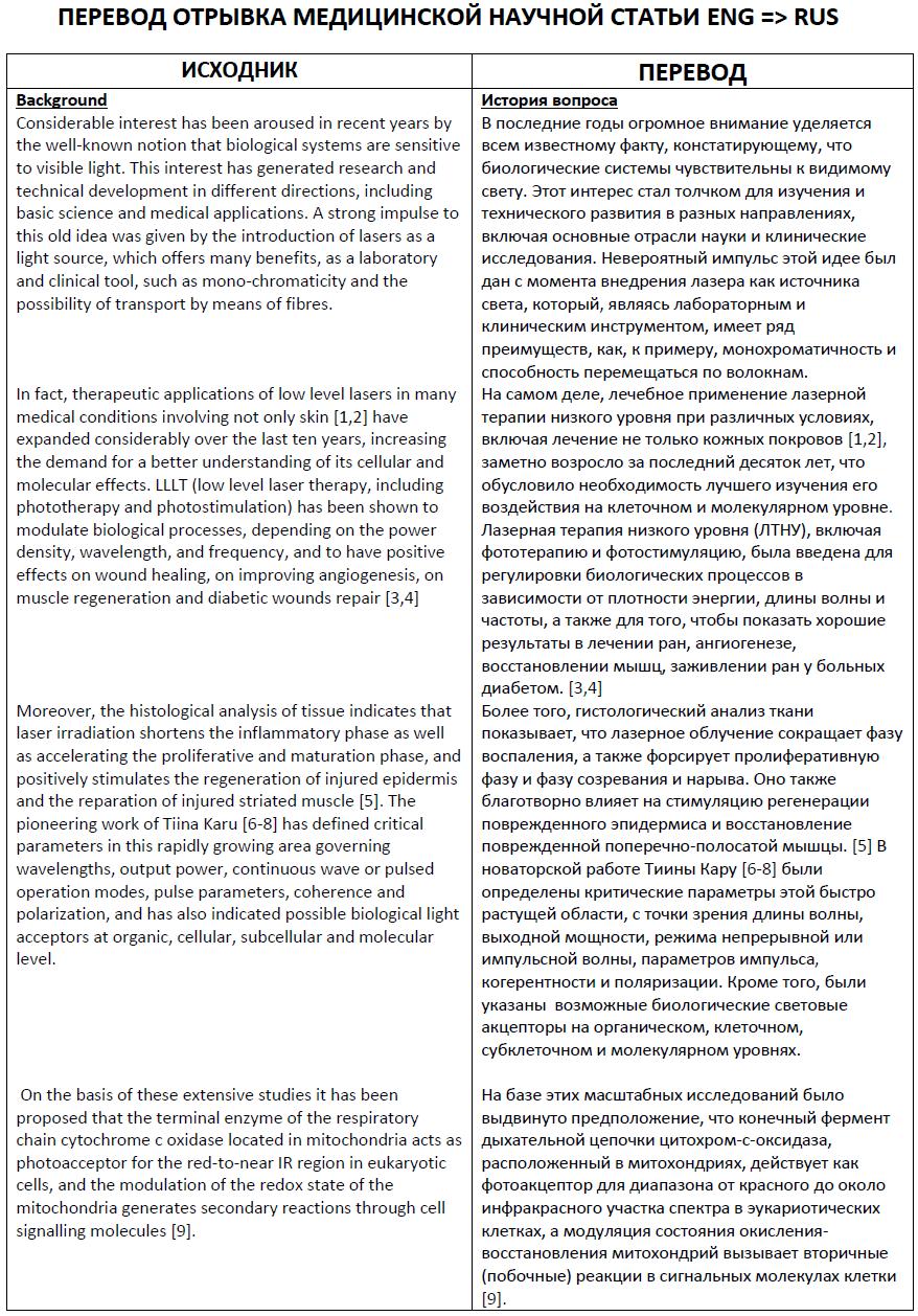 Eng => Ru перевод отрывка научной статьи из медицинского журнала