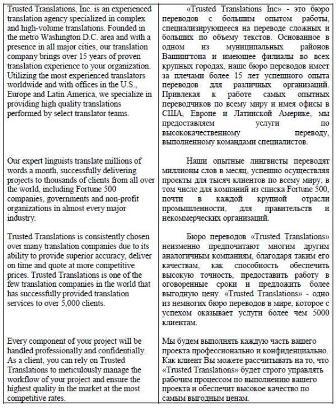 Eng --> Rus перевод о международном бюро переводов