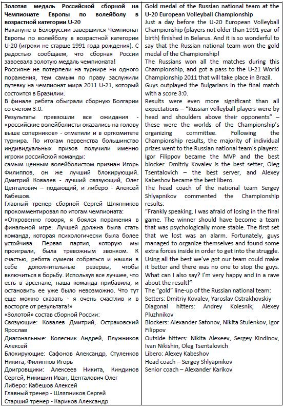 Rus --> Eng перевод обзора волейбольного матча