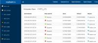 cryptoant.ru - сайт агрегатор данных с криптобирж (выполнен на Yii2, Pjax, Mysql, Bootstrap3)