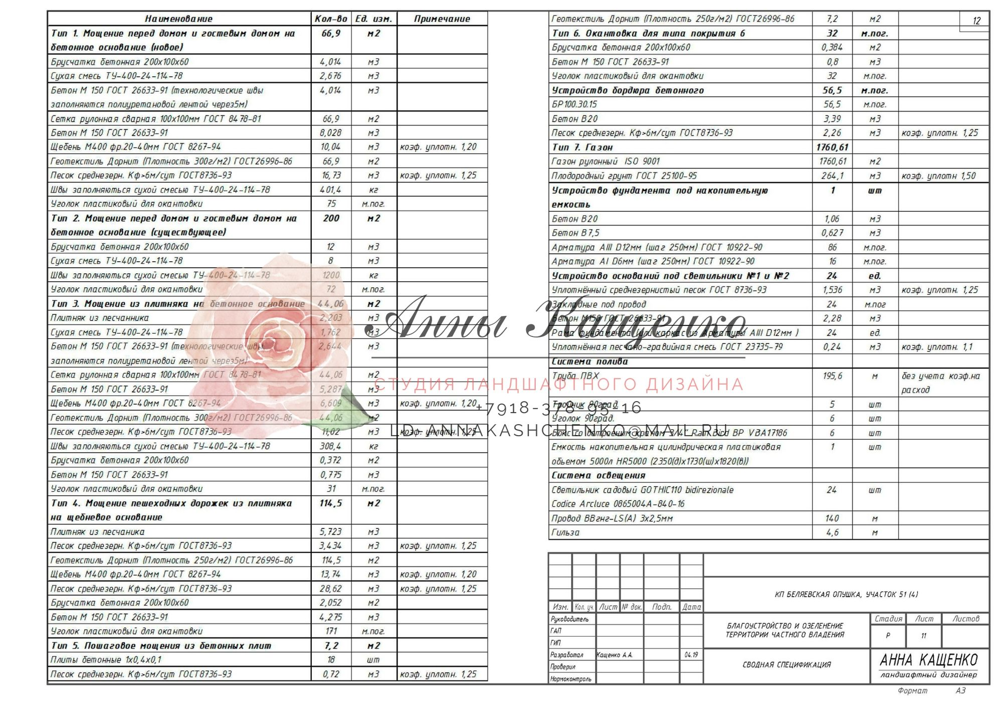 Рабочий проект ЛД. Московская область, 24 сот., часть 3