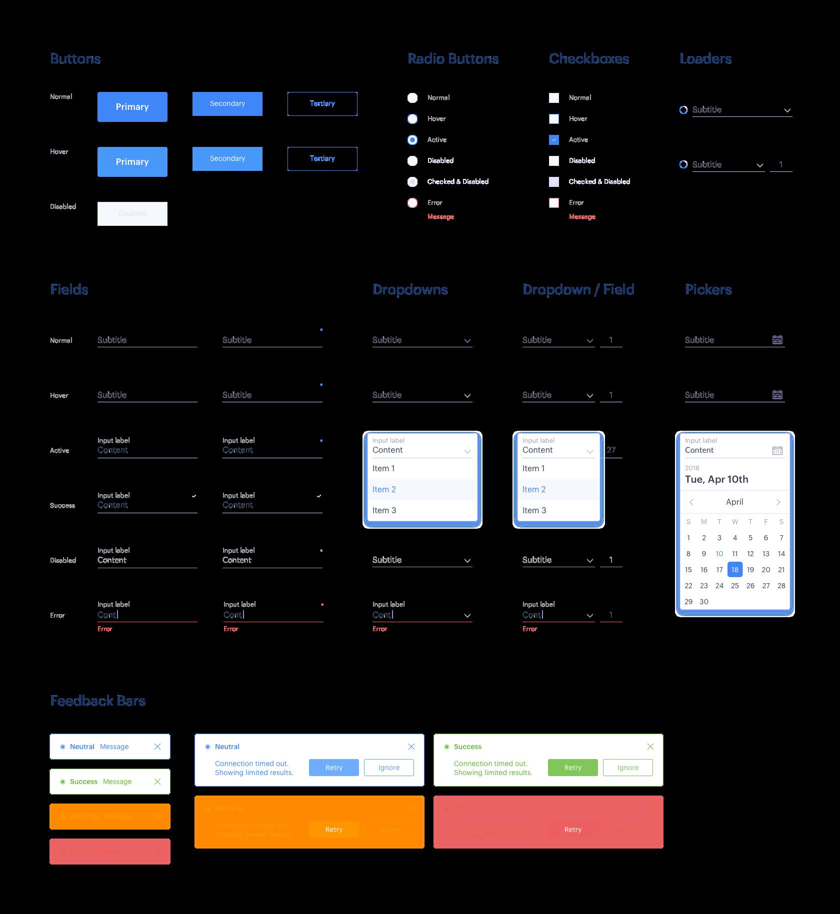 Банковский веб-сервис для предпринимателей Sfera