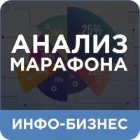 Марафон спикеров рекламная концепция инстаграм + фейсбук