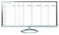 """Кампания """"Металлопрокат"""" Количество лидов за 8 дн: 10 Конверсия сайта: 2,8% /Цена лида: 553 руб. /CTR 23%"""