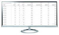 "Кампания ""Электроскейты"" Количество лидов за 11 дн: 9 Конверсия сайта: 2,4% /Цена лида: 607 руб. /CTR 11%"