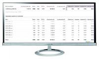 """Кампания """"Катриджи"""" Количество лидов за 8 дн: 110 Конверсия сайта: 8,6%  /Цена лида: 97 руб  /CTR 12%"""