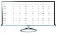 """Кампания """"Проектирование"""" Количество лидов за 11 дн: 51 Конверсия сайта: 5% Цена лида: 112 руб. CTR 13%"""