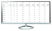 """Кампания """"Картины"""" Количество лидов за 8 дн: 12 Конверсия сайта: 6% /Цена лида: 408 руб. /CTR 11%"""