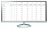 """Кампания """"Трубы"""" Количество лидов за 8 дн: 44 Конверсия сайта:7,5% Цена лида: 112 руб. CTR 15%"""