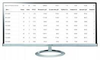 """Кампания """"Вайлдберриз"""" Количество лидов за 8 дн: 44 Конверсия сайта: 5% Цена лида: 113 руб. CTR 15%"""