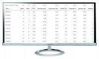 "Кампания ""Мебель"" Количество лидов за 10 дн: 81 Конверсия сайта: 6% Цена лида: 46 руб. CTR 12%"