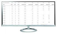 """Кампания """"CRM"""" Количество лидов за 11 дн: 15 Конверсия сайта: 4,3% /Цена лида: 184 руб. /CTR 22%"""