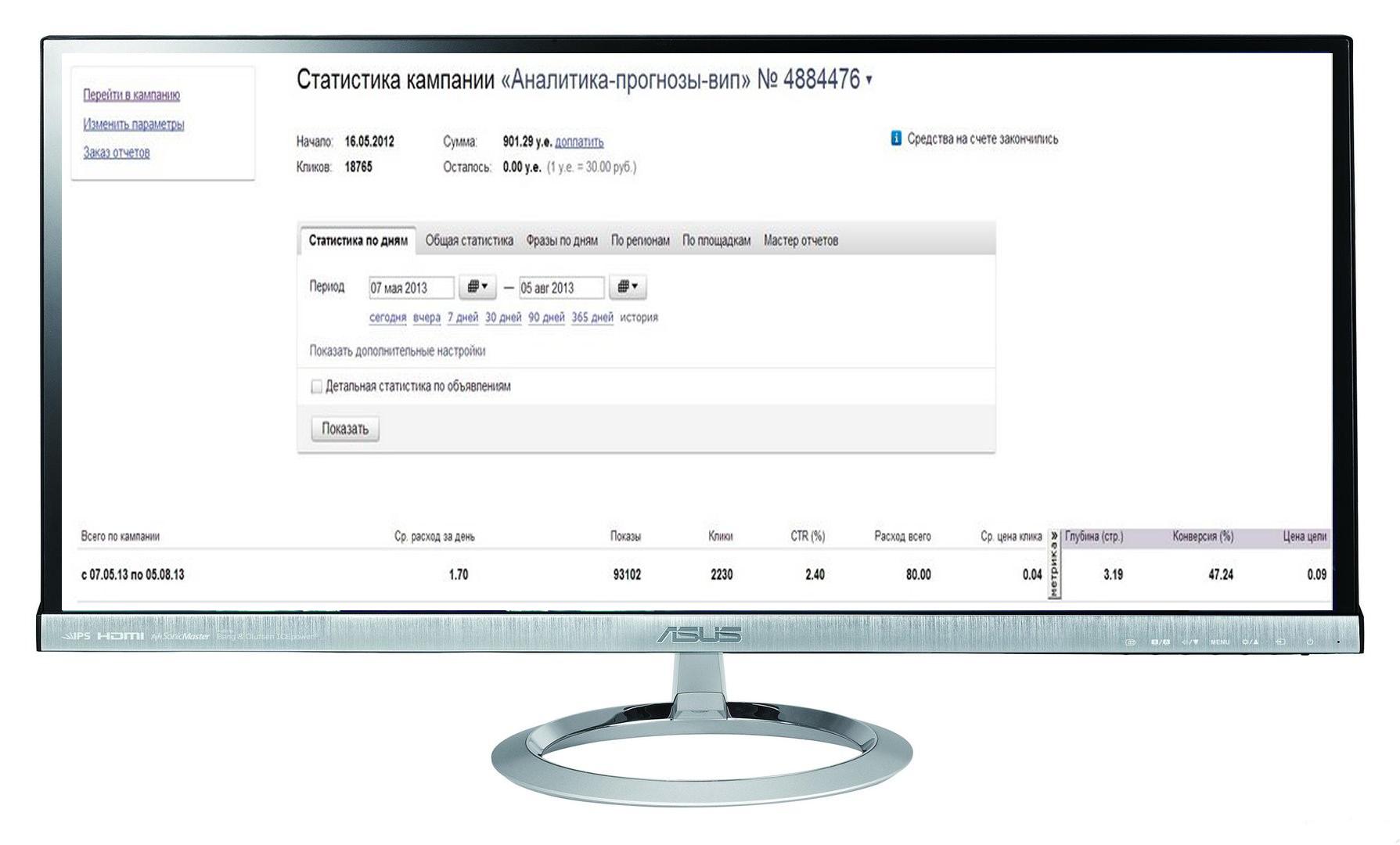 """Кампания """"Прогноз-Спорт"""" Количество лидов за 1 год: 2541 Конверсия сайта: 13,5%  /Цена лида: 12,5 руб  /CTR 7%"""