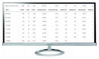 """Кампания """"Дизайн Интерьеров"""" Количество лидов за 8 дн: 25 Конверсия сайта: 4,5% Цена лида: 765 руб. CTR 11%"""
