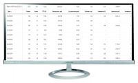 """Кампания """"Бар"""" Количество лидов за 10 дн: 33 Конверсия сайта: 7,8% /Цена лида: 900 руб. /CTR 13%"""
