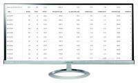 """Кампания """"SEO"""" Количество лидов за 11 дн: 14 Конверсия сайта: 2,3% /Цена лида: 640 руб. /CTR 22%"""