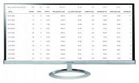 """Кампания """"Полотенцесушители"""" Количество лидов за 11 дн: 77 Конверсия сайта: 7% Цена лида: 62 руб. CTR 13%"""