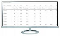 "Кампания ""Продажа бассейнов"" Количество лидов за 6 дн: 2  Конверсия сайта: 2%  Цена лида: 1740 руб.  CTR 18%"
