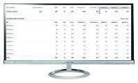 """Кампания """"Koffer"""" Количество лидов за 8 дн: 82 Конверсия сайта: 11,1%  /Цена лида: 74руб  /CTR 16%"""