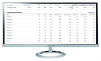 """Кампания """"Ванна-Мебель"""" Количество лидов за 9 дн: 59 Конверсия сайта: 5,53%  /Цена лида: 150 руб  /CTR 15%"""