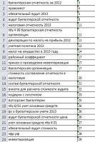 Позиции по сайту pravovest-audit.ru (только ТОП 30)