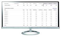"""Кампания """"Видео регистраторы"""" Количество лидов за 8 дн: 68 Конверсия сайта: 7%  /Цена лида: 102 руб  /CTR 16%"""