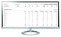 """Кампания """"Рукрон"""" Количество лидов за 6 дн: 154 Конверсия сайта: 20,6%  /Цена лида: 60 руб  /CTR 7%"""
