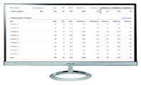 "Кампания ""Финансовый форум"" Количество лидов за 9 дн: 48 Конверсия сайта: 5,7%  /Цена лида: 139 руб  /CTR 17%"