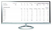 """Кампания """"Элитные курсы"""" Количество лидов за 7 дн: 8 Конверсия сайта: 8,5%  /Цена лида: 157 руб  /CTR 10%"""