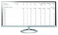 """Кампания """"Доставка почтой"""" Количество лидов за 12 дн: 22 Конверсия сайта:11,5%  /Цена лида: 280 руб  /CTR 4%"""