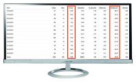 """Кампания """"Курсы English""""  Количество лидов за 12 дн: 30 Конверсия сайта: 12,2%  /Цена лида: 296руб  /CTR 12%"""