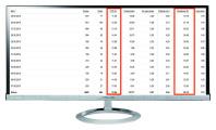 """Кампания """"Кредиты и Займы"""" Количество лидов за 12 дн: 112 Конверсия сайта: 19,2%  /Цена лида: 52 руб  /CTR 13%"""