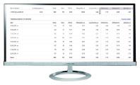 "Кампания ""Мастер-классы"" Количество лидов за 8 дн: 81 Конверсия сайта: 11,2%  /Цена лида: 75 руб  /CTR 14%"