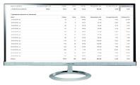 """Кампания """"Бани и сауны"""" Количество лидов за 13 дн: 12 Конверсия сайта: 8,6%  /Цена лида: 75 руб  /CTR 14%"""