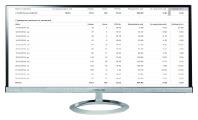 """Кампания """"Магазин ламината"""" Количество лидов за 8 дн: 68 Конверсия сайта: 9,3%  /Цена лида: 90 руб  /CTR 15%"""