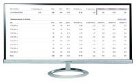 """Кампания """"Металлопрокат"""" Количество  лидов за 8 дней: 94 Конверсия сайта: 10,8%  /Цена лида: 71 руб  /CTR 15%"""