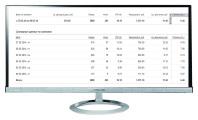 Агентство праздников Количество лидов за 6 дн: 21 Конверсия сайта: 7,1%  /Цена лида: 157 руб  /CTR 10%