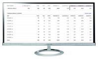 """Кампания """"Купи Дом/Дачу"""" Количество лидов за 8 дн: 42 Конверсия сайта: 5,3%  /Цена лида: 132 руб  /CTR 15%"""