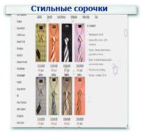 Мужские стильные сорочки Внутренняя оптимизации + Контекстная реклама Директ