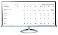 """Кампания """"Клининг"""" Количество лидов за 6 дн: 33 Конверсия сайта: 48,4%  /Цена лида: 45,6 руб  /CTR 11%"""