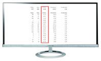 """Кампания """"Стройматериалы"""" Количество лидов за 15 дн: 202 Конверсия сайта: 11,9%  /Цена лида: 107 руб  /CTR 31%"""